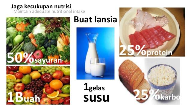 NUTRISI DAN KESEHATAN MULUT LANSIA